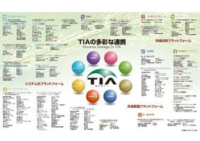 『03TIA-nanoの多彩な連携(2017.2.15)』の画像