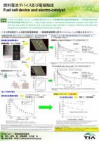 『燃料電池デバイス及び電極触媒(2017.2.15)』の画像