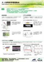 『ナノ材料科学環境拠点(GREEN)(2016.10.11)』の画像