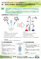 『マスカスタマイゼーションを指向した気-液反応用触媒・装置開発のための調査研究(2016.10.11)』の画像