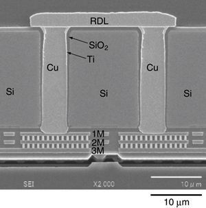 『シリコン貫通電極(TSV)』の画像