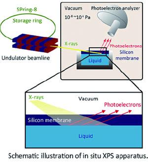 『シンクロトロン放射X線を利用した固液界面その場観察』の画像