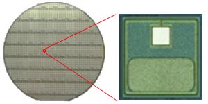 『トレンチゲートSiC-MOSFET素子』