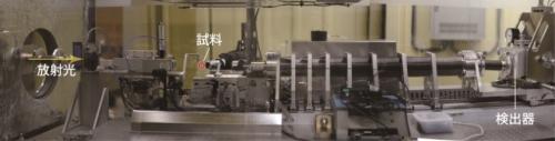 『『X線吸収分光CT装置』の画像』の画像