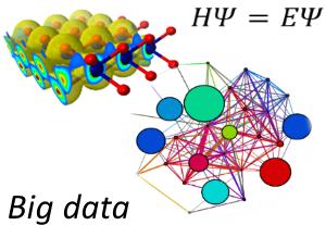 『ビッグデータを活用した効率的な新物質・材料探索』の画像