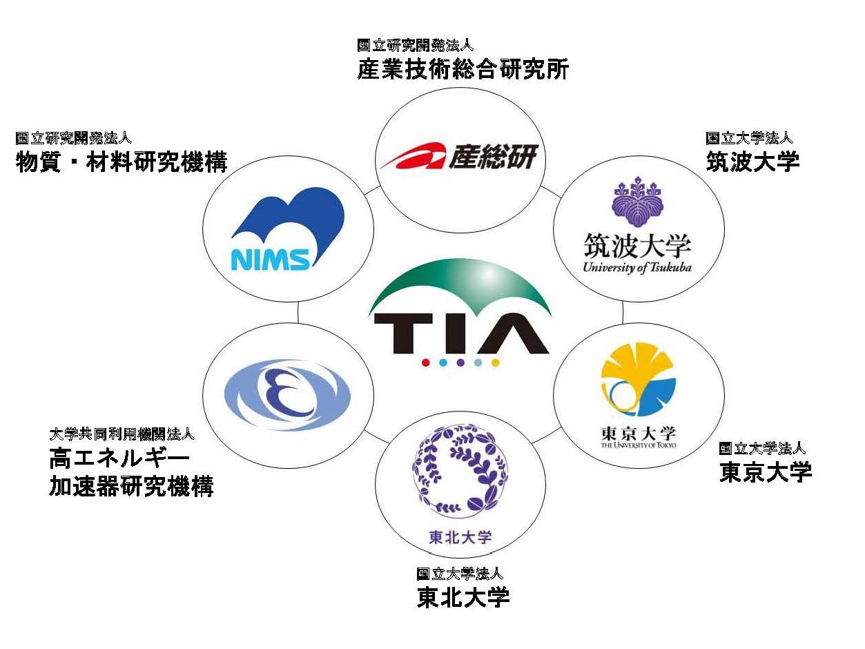 6機関ロゴ(運営体制)_20210802